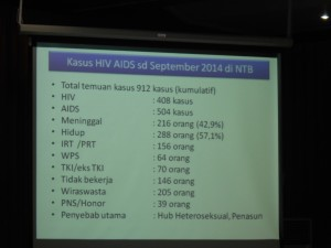 Data Kasus HIV Aids 2014