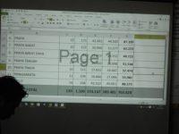 DPT Pilkada Loteng 763 Ribu Lebih, TKI Tetap Masuk Dalam DPT