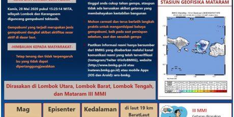 Gempa Dangkal 4,3 Magnitudo Kejutkan Masyarakat Lombok
